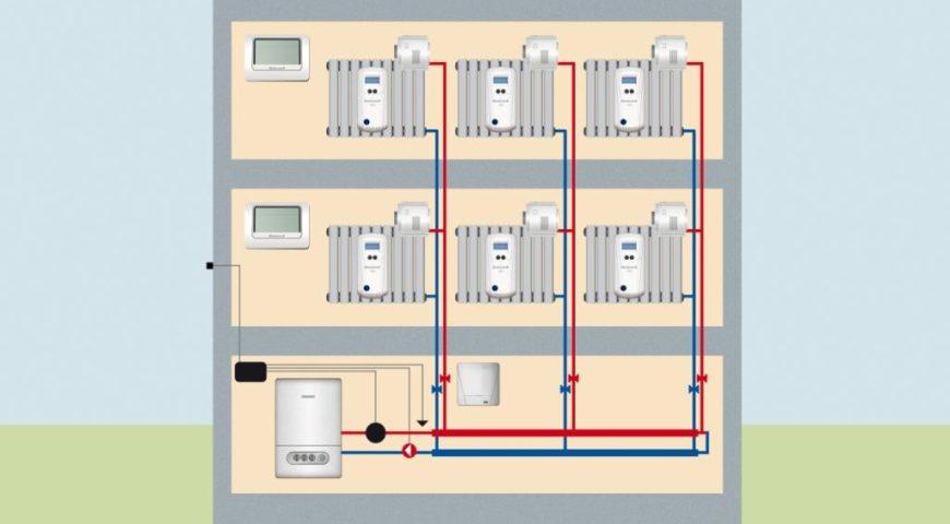 Condominio:Le spese di riscaldamento centralizzato vanno ripartite in base ai consumi effettivi